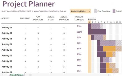 GANTT Project Planning Chart Template